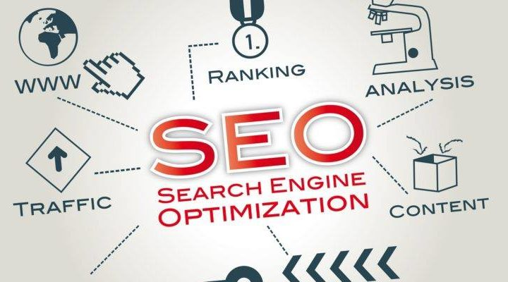 Organic SEO & Link Building Services