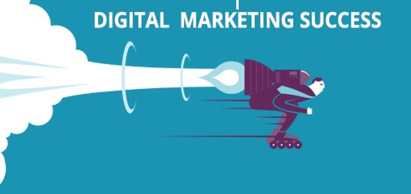 What It Is Made Of Success in Digital Marketing